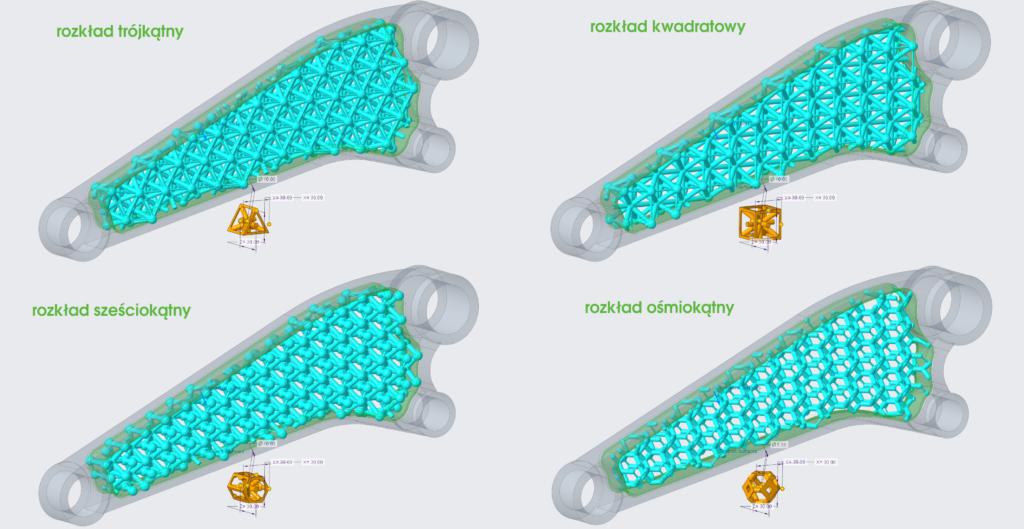 Grafika przedstawiająca opcje rozmieszczenia komórek siatki.