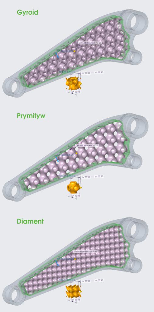 Grafika przedstawiająca siatki komórek bazujących na wzorach matematycznych.
