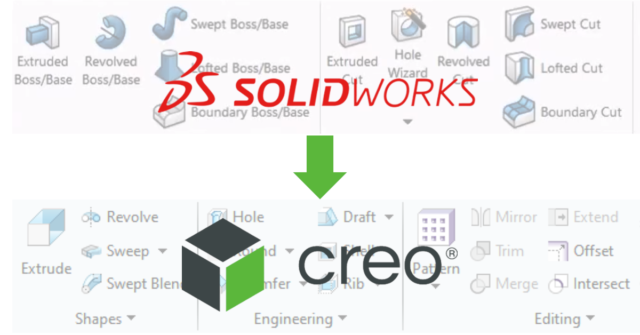 Odszukiwanie poleceń systemu SolidWorks w intrefejsie Creo Parametric.