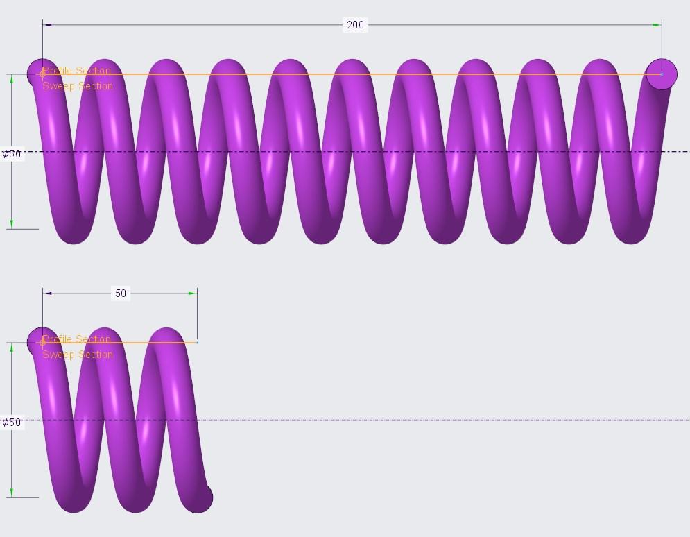 Porównanie liczby zwojów dłuższej i krótszej sprężyny.
