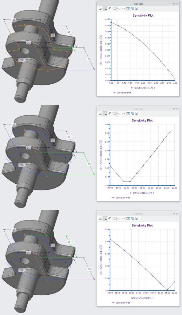 Porównanie wpływu wymiarów ramienia wału na położenie środka ciężkości modelu wykonane za pomocą Creo Behavioral Modeling (BMX).