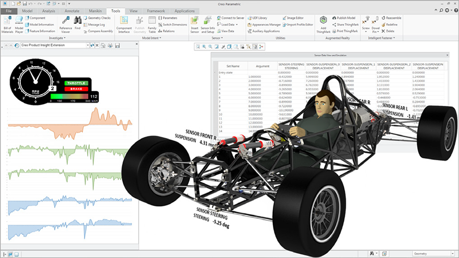 Grafika przedstawiająca analizowanie danych pochodzących z czujników umieszczonych w produkcie dzięki Creo Product Insight.