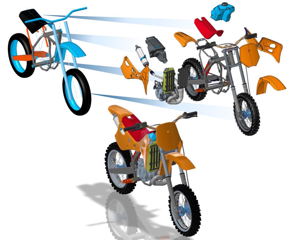 Grafika obrazująca wykorzystanie szkieletów podczas budowania zespołu.