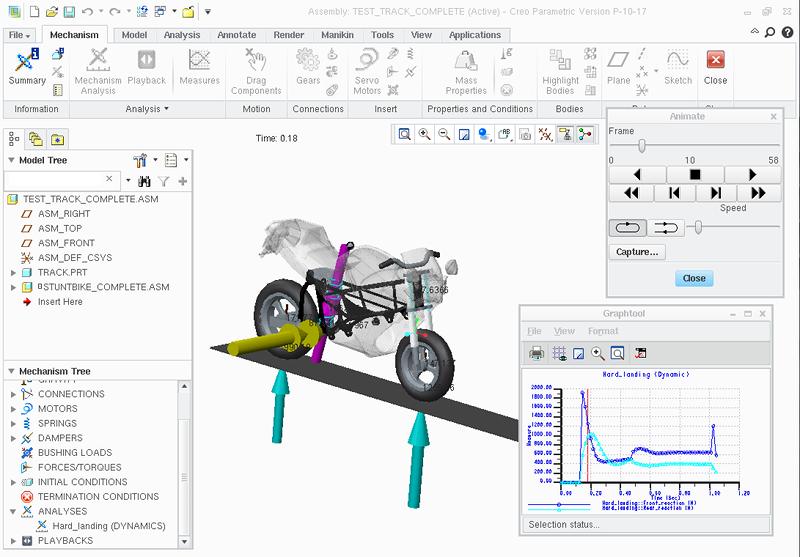 Grafika przedstawiająca odtworzenie za pomocą Creo Mechanism Dynamics Option rzeczywistych sił działających na produkt.