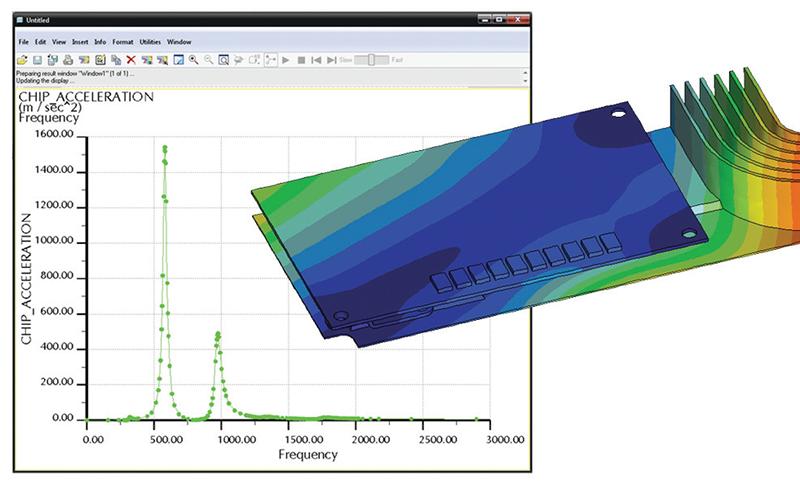 Grafika przedstawiająca analizę dynamiczną w dziedzinie częstotliwości przeprowadzoną za pomocą Creo Advanced Simulation.