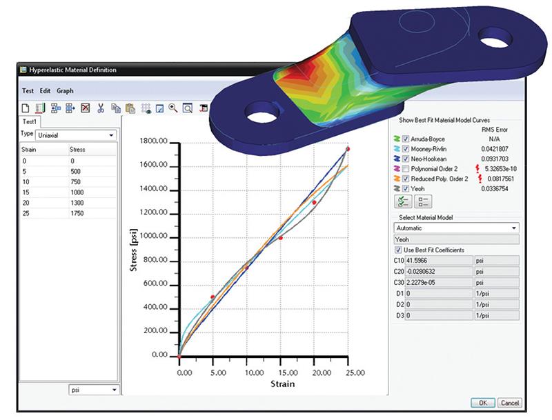 Grafika przedstawiająca symulację nieliniowych zachowań materiału hipersprężystego za pomocą Creo Advanced Simulation.